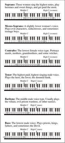 opera ranges.jpg